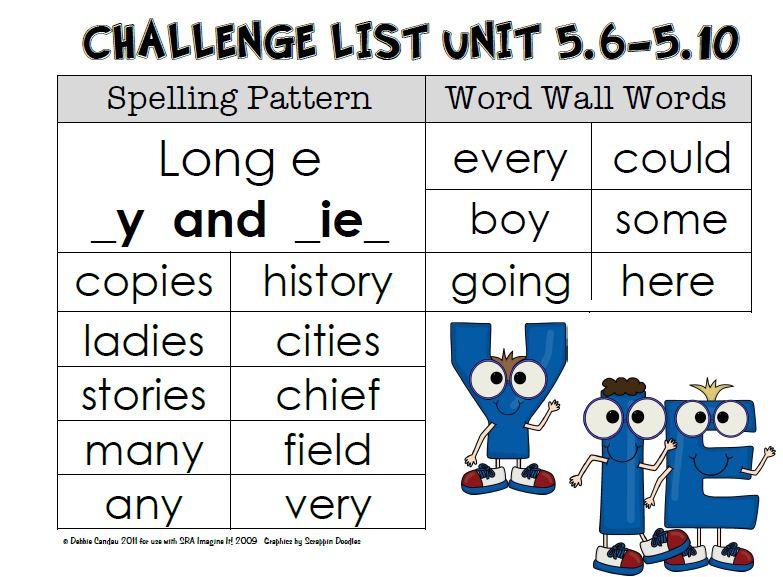 challenge spelling
