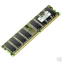 Apa itu RAM (memory)