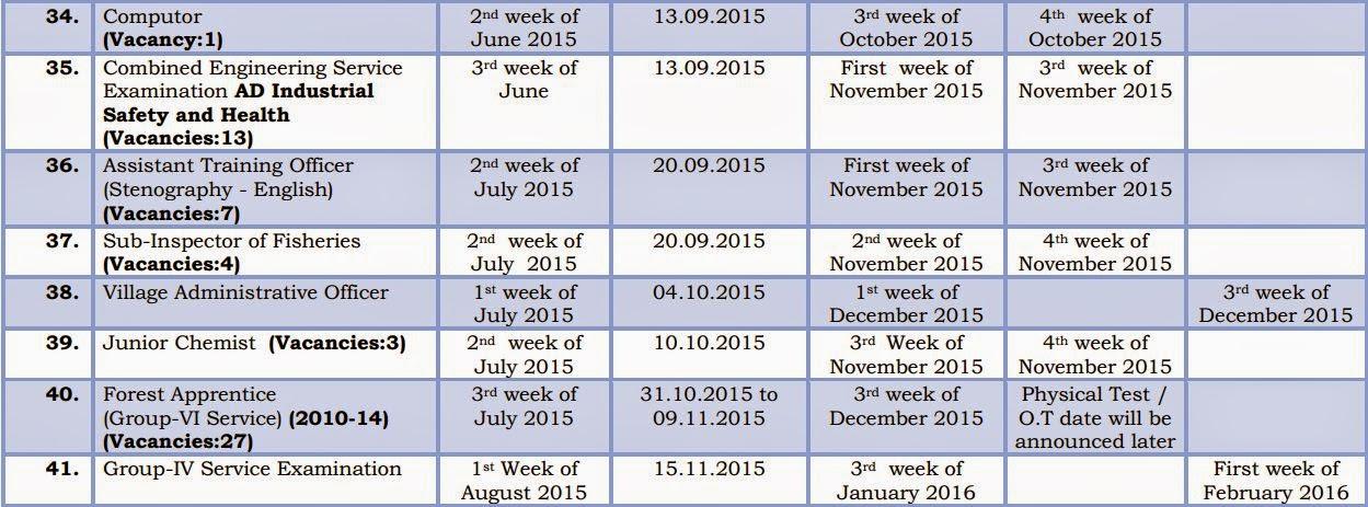 TNPSC Upcoming Exam 2015-16