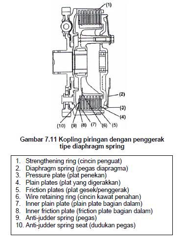 kopling sepeda motor