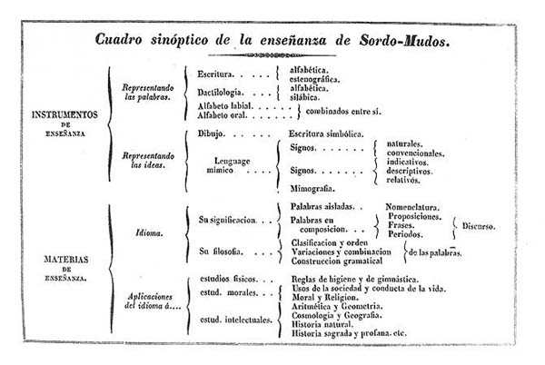 wikipedia redaccion documento cientifico: