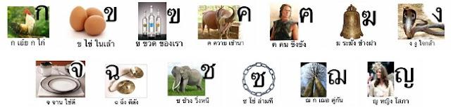 แบบฝึกการอ่านภาษาไทย ก-ฮ