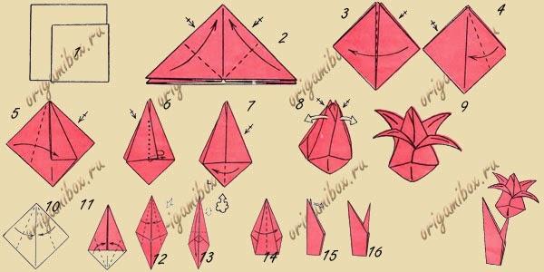Как сделать цветы из бумаги своими руками шаблоны