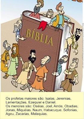 Os profetas de Deus