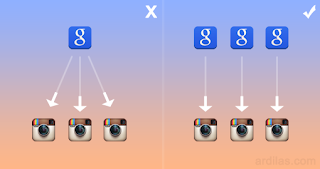 Illustrasi tambah akun - Cara Menambah Akun Di Handphone Android