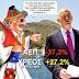 Μάταιες όλες οι θυσίες και οι περικοπές Η Eurostat ξεσκεπάζει το μεγάλο δούλεμα του Ελληνικού λαού