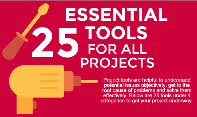 25 Essential Problem Solving Tools