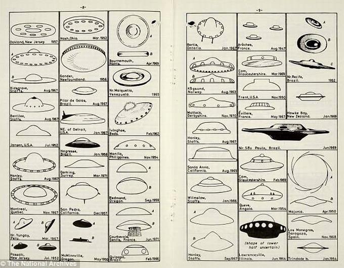 DIFERENTES FORMAS DE UFOS