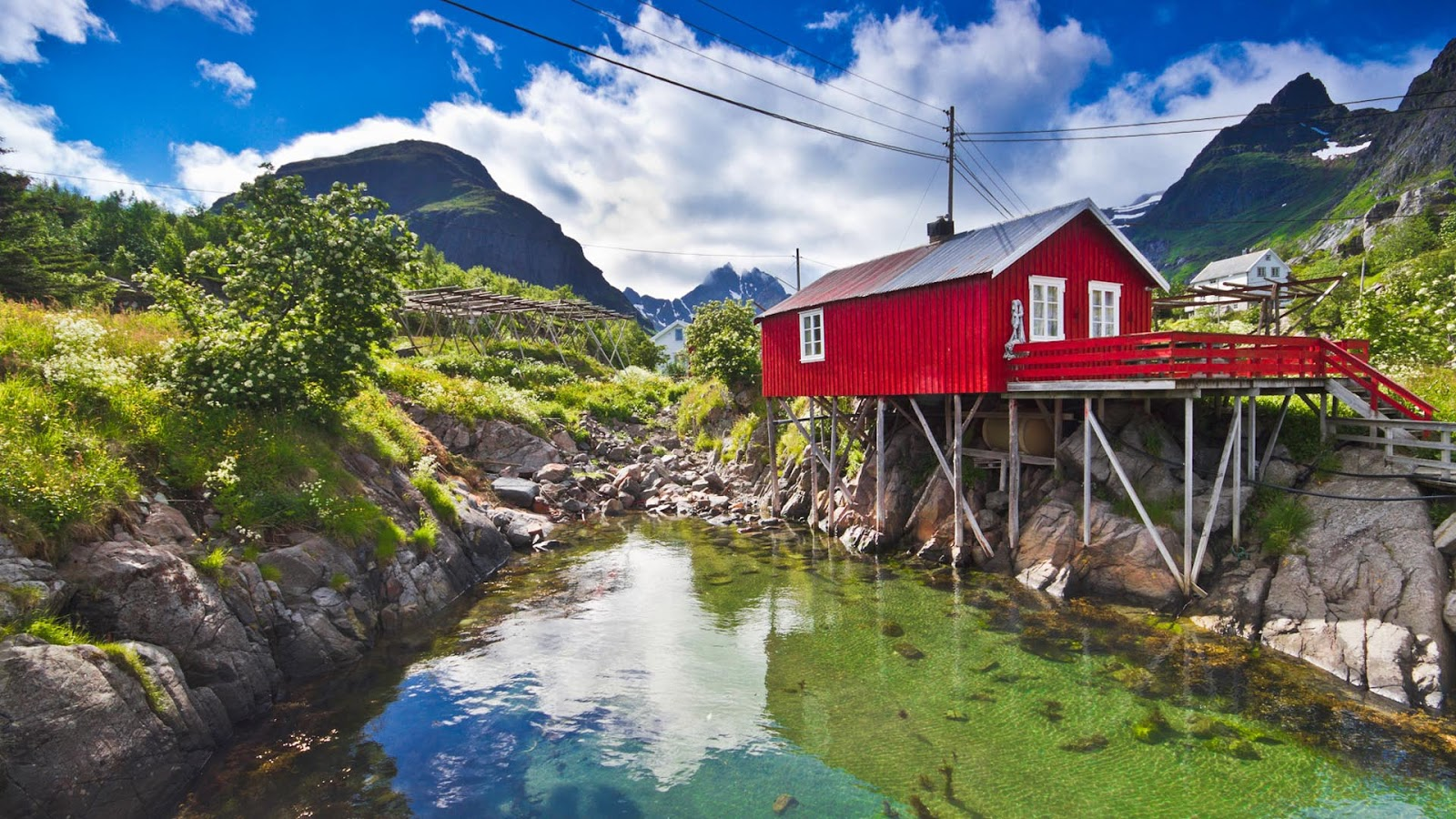 Norway Wallpapers 1080p | HD Wallpapers (High Definition) | Free ...