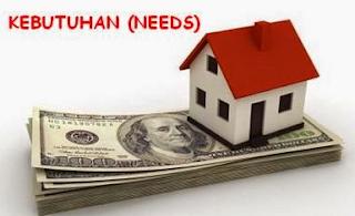 Faktor Yang Mempengaruhi Kebutuhan dan Aktifitas Manusia