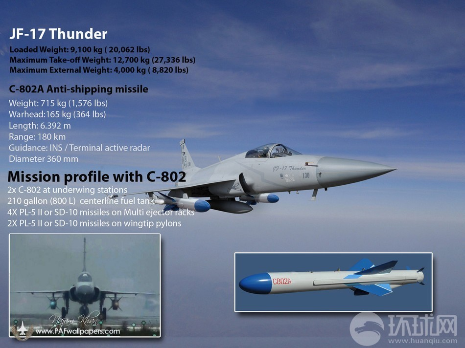 Quel futur remplaçant pour le Northrop F-5 ? JF-17+Thunder+Pakistan+Air+Force+PAF+C-802A+Anti-ship+Missile+SD-10A+BVRAAM+PL-5E+II+WVRAAM++500+kg+LS-6+Satellite+Inertially+Guided+Bomb+LT-3+LT-2LS-500J+Laser++HAFER+H-4PGM+RAAD+MAR-1+%25282%2529