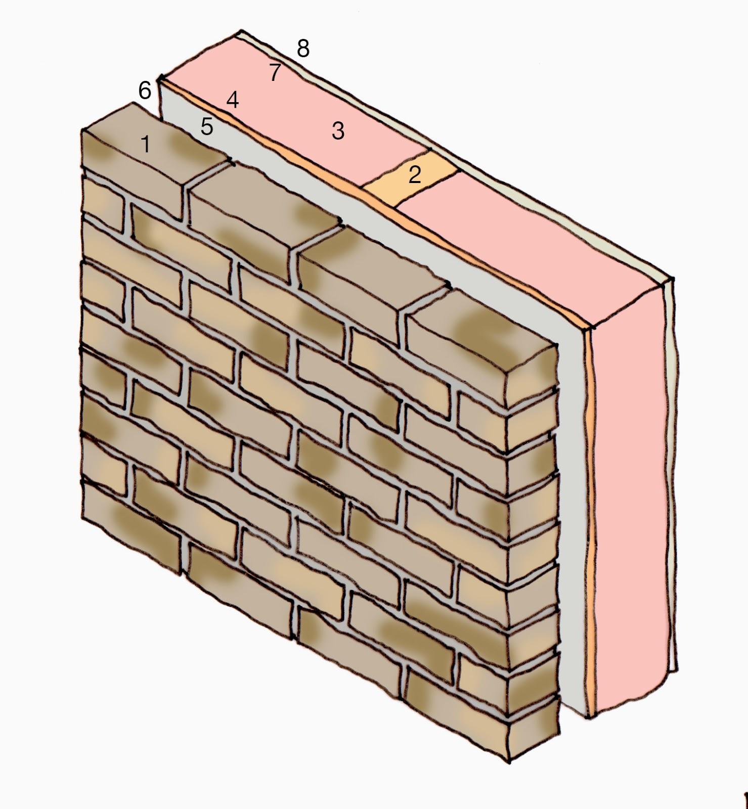 External Wall Insulation Masonry : Designbox architecture the wall
