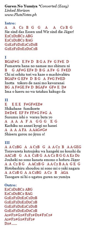 Guitar guitar chords xiao xing yun : ukulele chords easy Tags : ukulele chords easy songs ukulele ...
