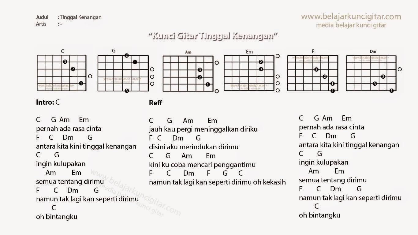Chord Lagu Gaby | ingin tahu belajar gitar kunci dasar ...