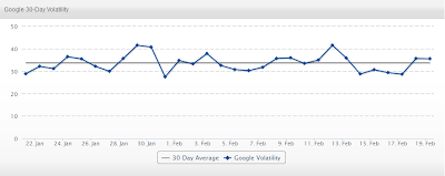 SERPs.com changes on 19 feb 2013