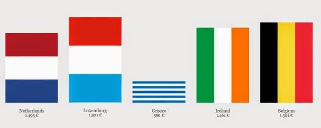 παγκόσμια διαδικτυακή καμπάνια στήριξης της Ελλάδας
