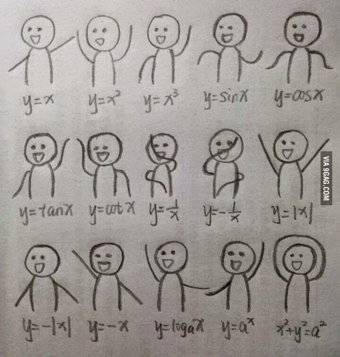 The Dance of Math