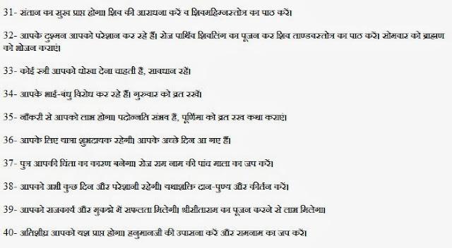 Hanuman Chakra rules