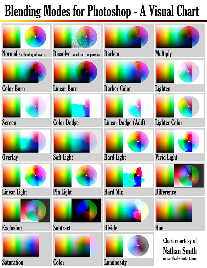 Game maker colors - Unfortunately It S Always A Challenge To Really Know How Two Colors Will Interact So My Suggestion Is To Always Just Keep Guessing Till It Looks Right
