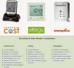 Choosing A Power Monitor