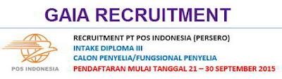 Pengumuman Seleksi Administrasi Recruitment PT Pos Indonesia