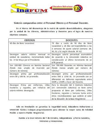 COMUNICADO SINFUM OBREROS Y DOCENTES 23/07/2012