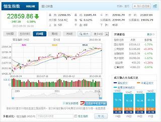 中国株コバンザメ投資 香港ハンセン指数20130930