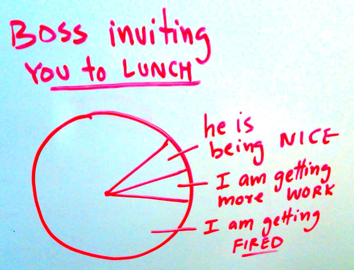 Lets Graph Random Invitation To Lunch
