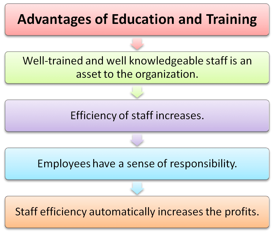 Advantages of education and training