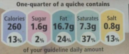 how to read calorie labels