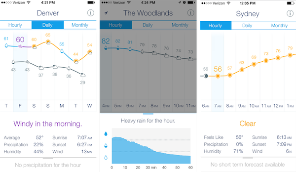 Weather Line apps for iphone