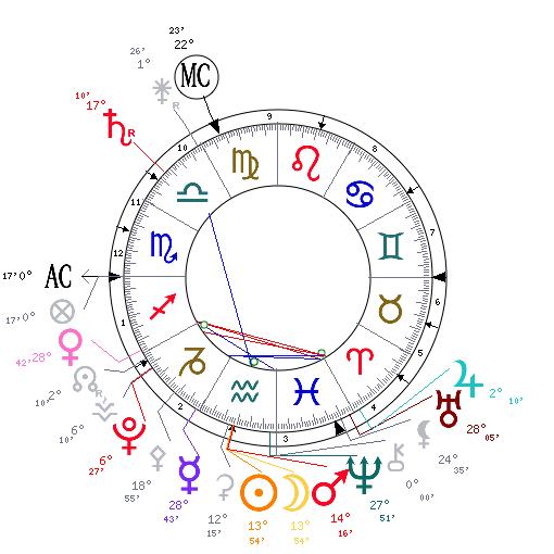 Blog astro passionn ment v tre lunaison verseau l 39 envol for Astrologie maison 3