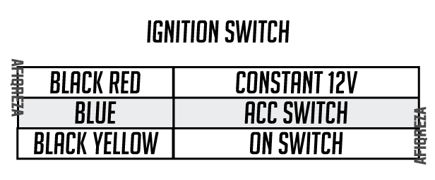 the first little car  kancil ignition switch wiring diagram