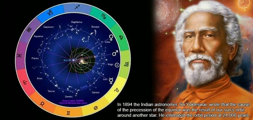 Astro-theology and the Great Cycles of Time