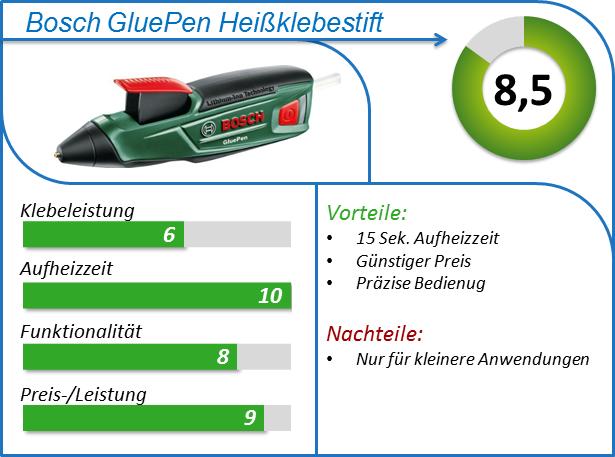 Bosch GluePen Heißklebepistole kaufen test Vergleich