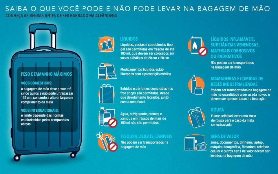 Bolsa De Mão No Avião : O que pode ou n?o levar na mala m?o