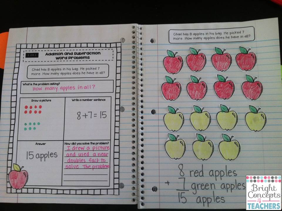 Math problem solving rubric second grade || Bowling thesis