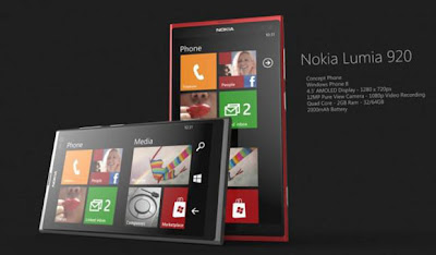 windows phone 8 sales will rise image | new gadgets, upcoming phone, gadget update | Gadget Pirate