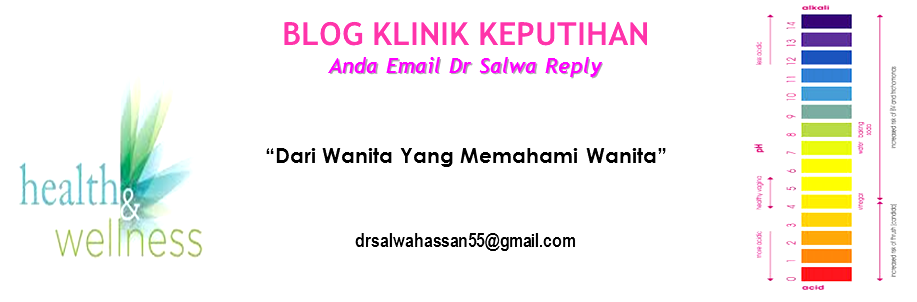 Blog Klinik Keputihan - Anda Email Dr Salwa Reply