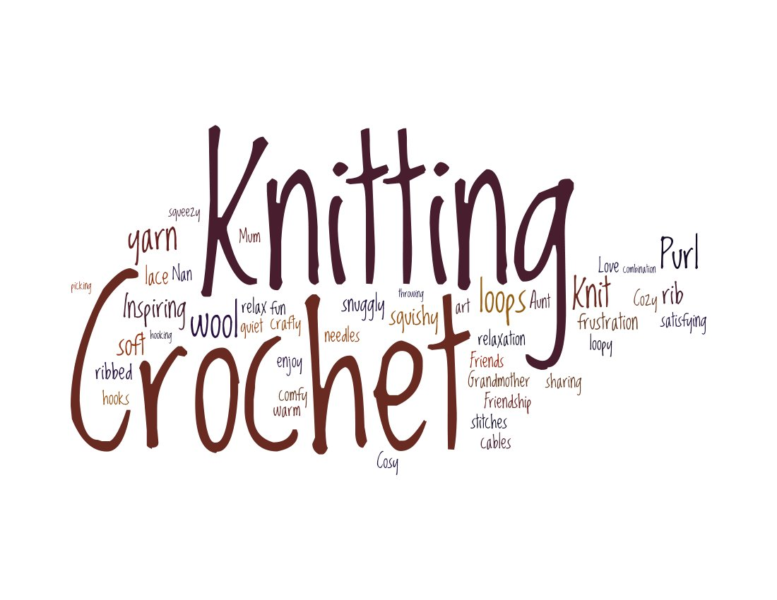 edelweiss knits and crochets word art