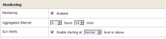 BS Monitoring