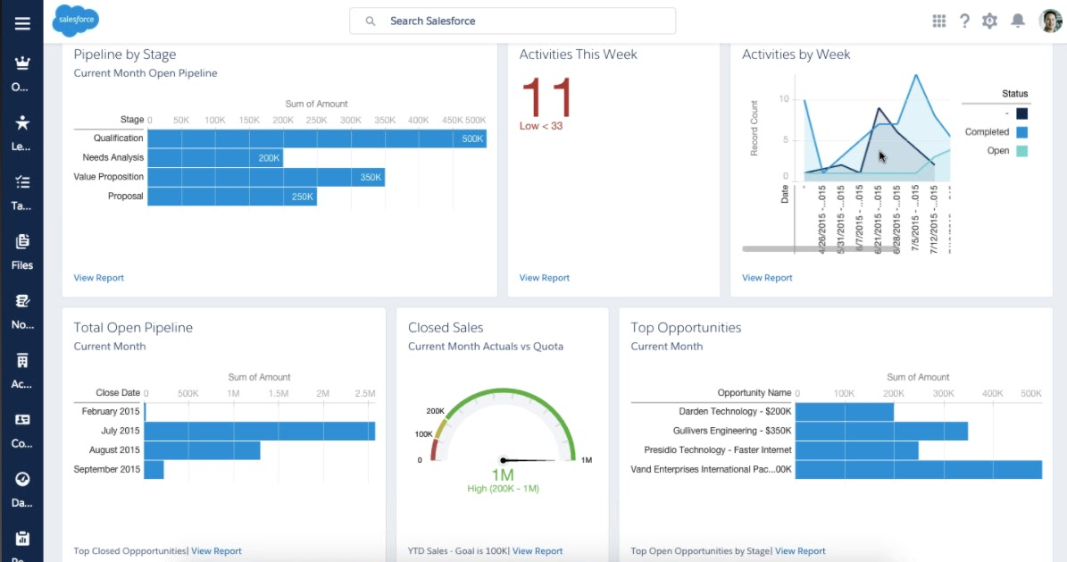 Cloud Thoughts: The Lightning Experience - A New Salesforce