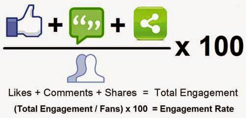 كيفية رفع تفاعل صفحات الفيس بوك | طرق زيادة نشاط و تفاعل الصفحات على فيسبوك | increase pages engagement