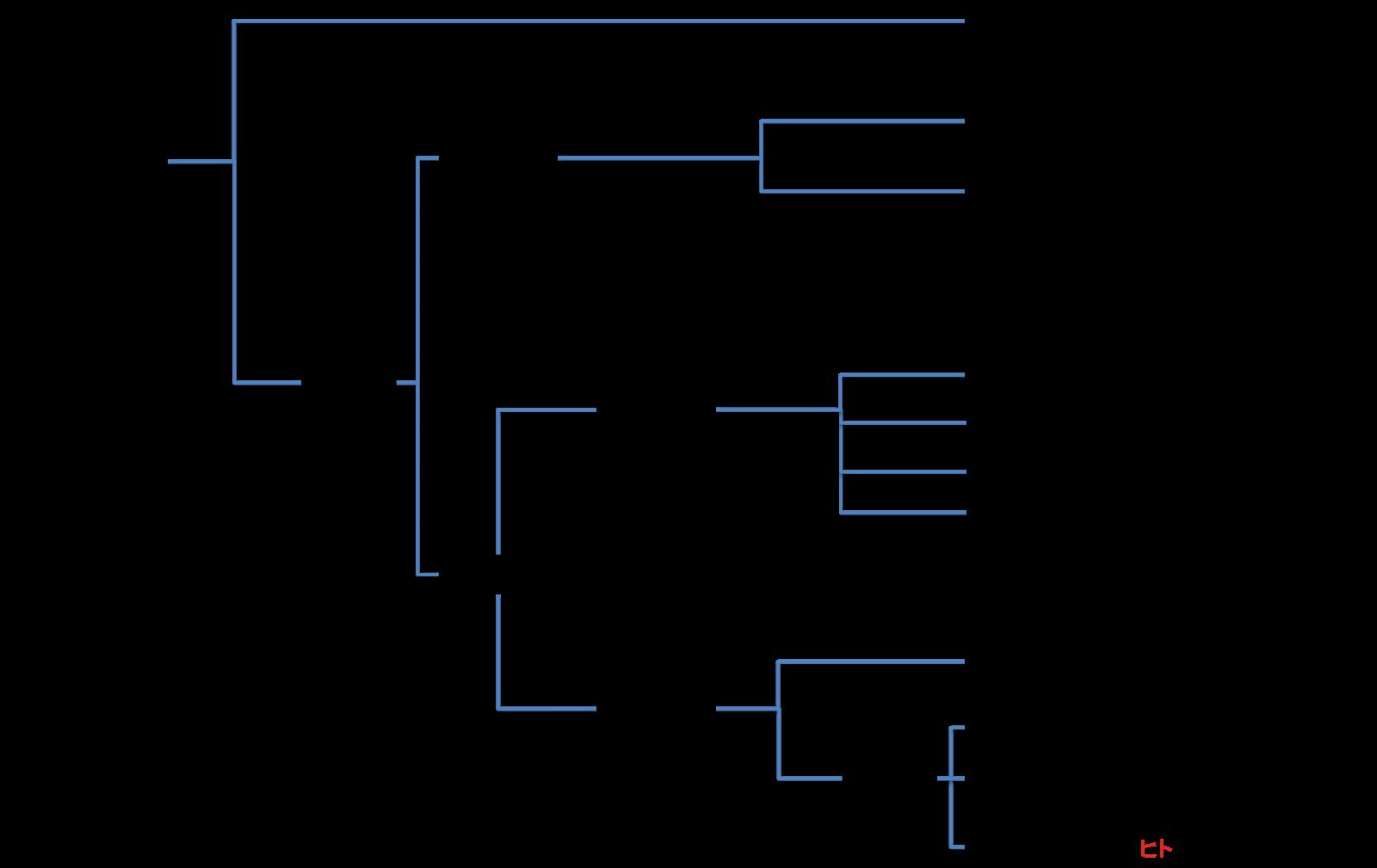 ヒトの生物の区分としては ... : 脊椎動物 分類 : すべての講義