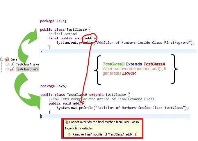 Final method override error in Java