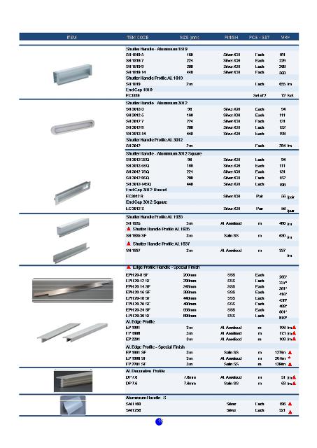 kitchen doors handles and aluminium profiles in chennai