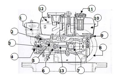 listrik (4 tak) dapat dibagi menjadi 5 bagian utama, meliputi