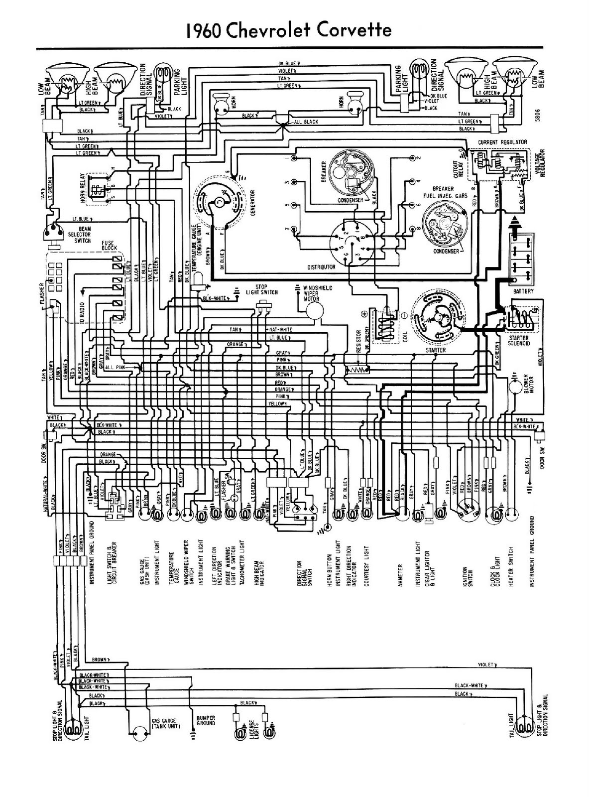free auto wiring diagram: 1960 chevrolet corvette wiring ... 68 corvette dash wiring diagram free download #6