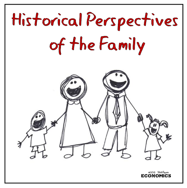 Historical Economic Perspectives of the Family