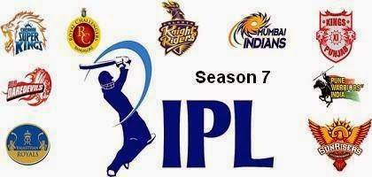 ipl-2014-points-table